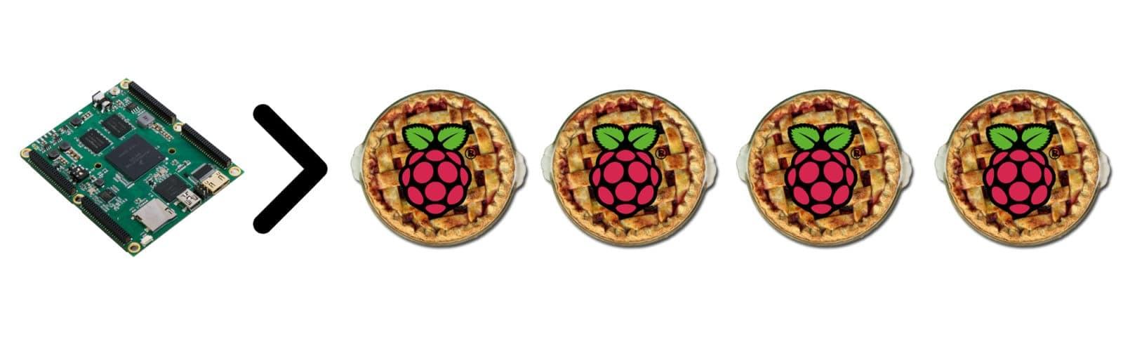 Greater Than 4x Raspberry Pi