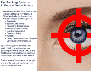 Eye Tracking Systems In Medical Grade Tablets