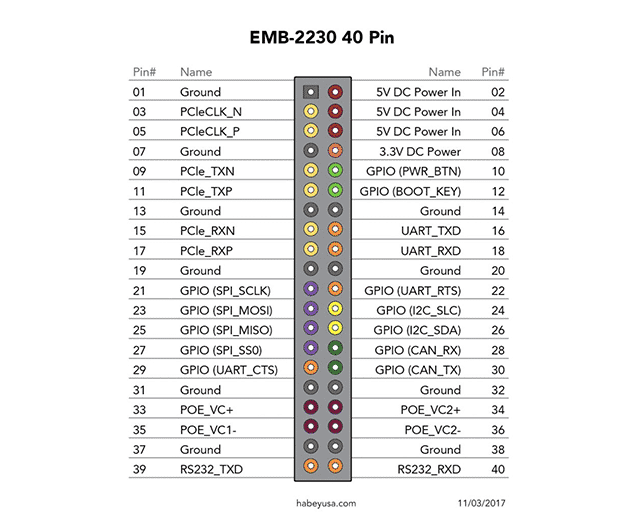 ODM Embedded Board   EMB-2238 – 40-pin RPI