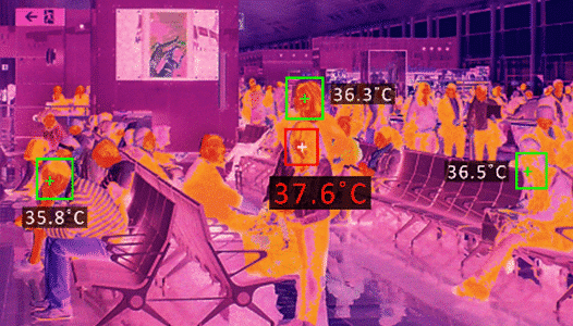 Temperature screening of people in a public place