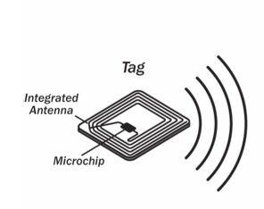 RFID Tag for NFC and HF